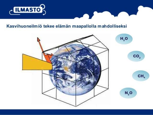 Ilmari kouluvierailumateriaali ilmastonmuutosaiheisiin kouluvierailuihin 2007