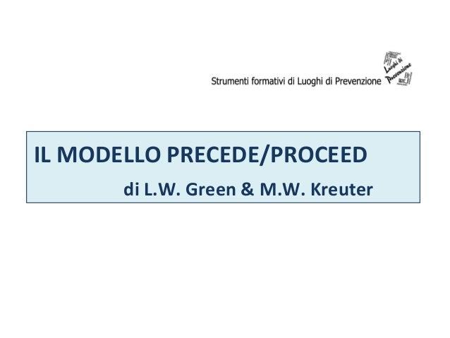 IL MODELLO PRECEDE/PROCEED di L.W. Green & M.W. Kreuter