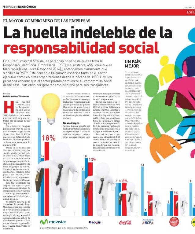Lahuellaindelebledela responsabilidadsocial Lima, lunes 14 d4 El Peruano ECONÓMIKA ESPE EL MAYOR COMPROMISO DE LAS EMPRESA...