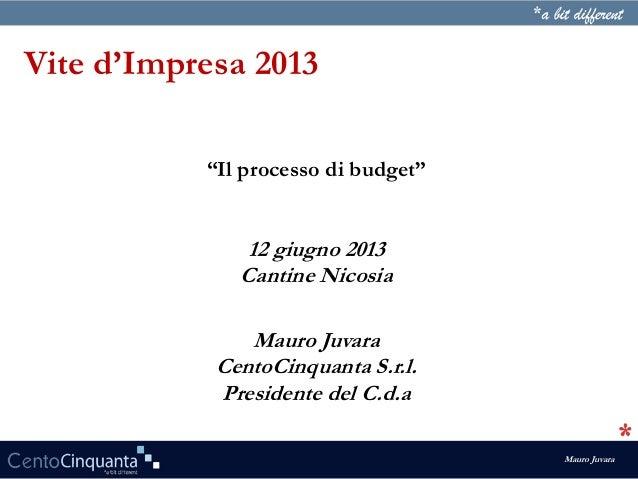"""Mauro JuvaraVite d'Impresa 2013Mauro JuvaraCentoCinquanta S.r.l.Presidente del C.d.a""""Il processo di budget""""12 giugno 2013C..."""