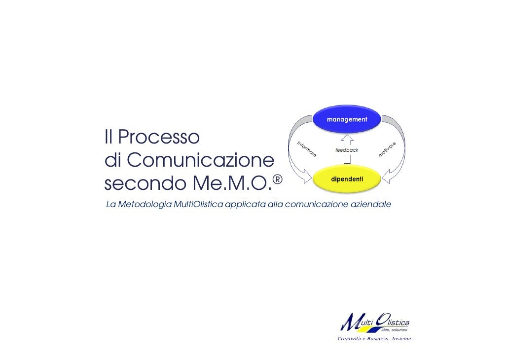 Il Processo di Comunicazione secondo Me.M.O.
