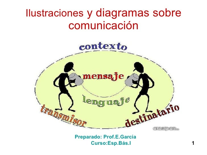 Ilustraciones y diagramas sobre comunicación