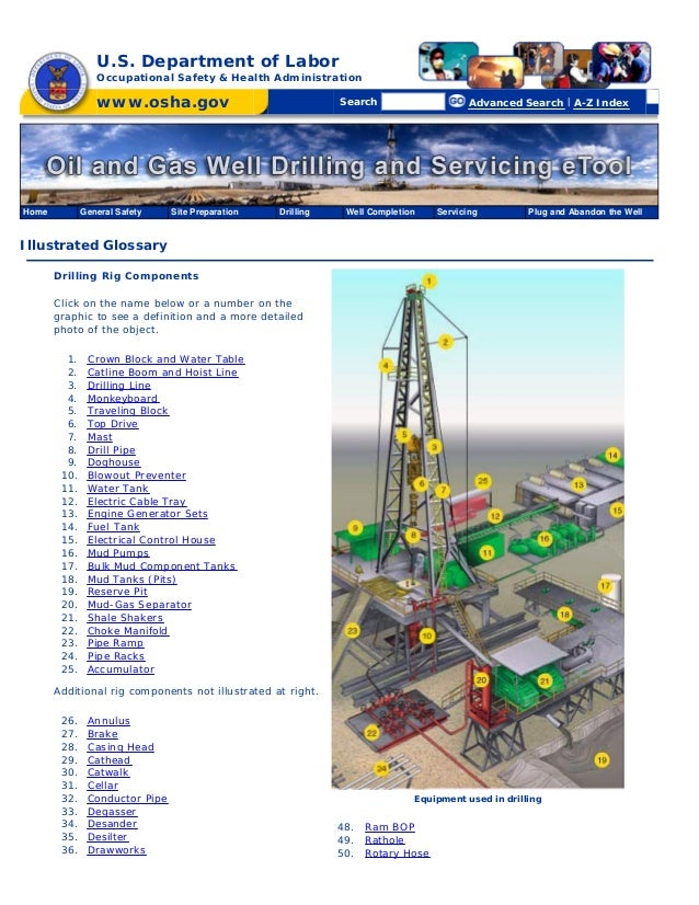 oil and gas well drilling technology pdf