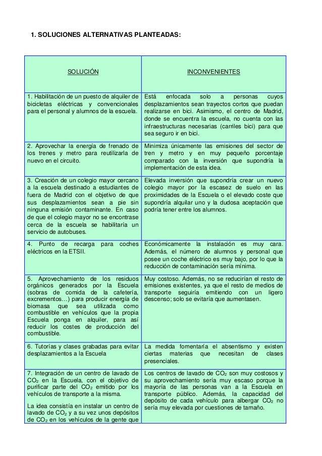1. SOLUCIONES ALTERNATIVAS PLANTEADAS: SOLUCIÓN INCONVENIENTES 1. Habilitación de un puesto de alquiler de bicicletas eléc...