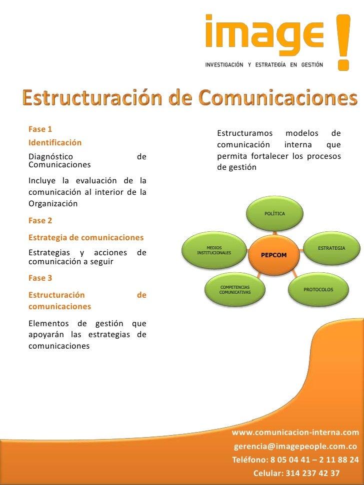 Estructuración de Comunicaciones<br />Fase 1<br />Identificación<br />Diagnóstico de Comunicaciones<br />Incluye la evalua...
