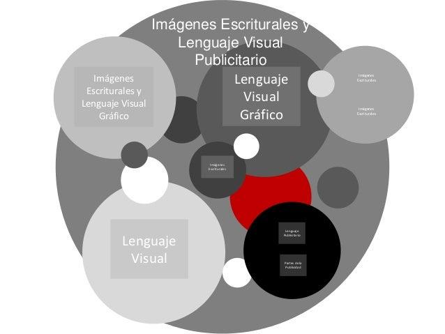 Imágenes Escriturales y Lenguaje Visual Publicitario Imágenes Escriturales y Lenguaje Visual Gráfico Lenguaje Visual Lengu...