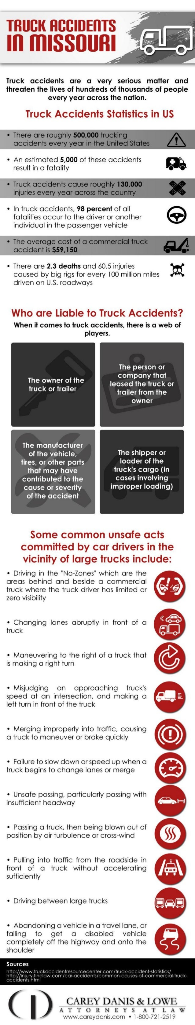 Truck Accidents in Missouri