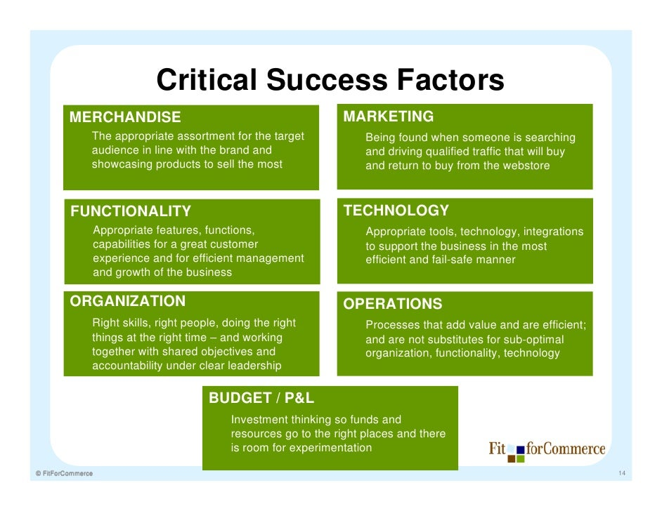 identifying critical success factors the case Mmg mini case mmg mini case 10-1 critical success factors for the system integration of the two practices as discussed in the case can be in a very different manner.