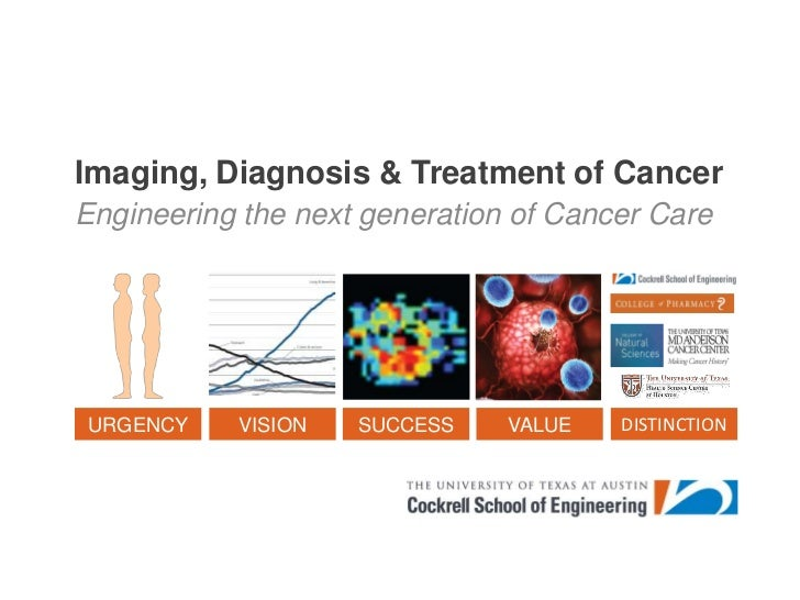 Imaging Diagnosis and Therapeutics of Cancer
