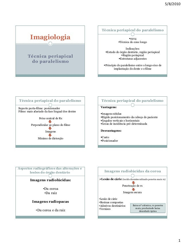 5/8/2010 1 Técnica periapical do paralelismo Imagiologia Técnica periapical do paralelismo 1904 Técnica do cone longo In...