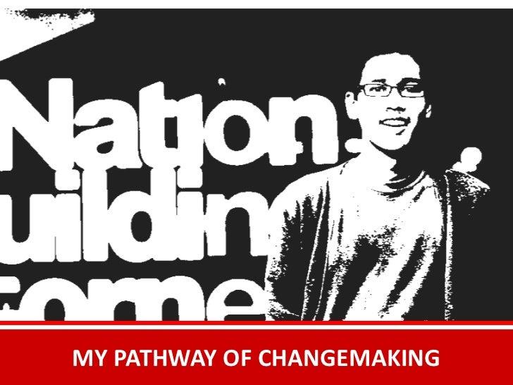 PEMUDA,<br />INDONESIA,<br />MY PATHWAY OF CHANGEMAKING<br />