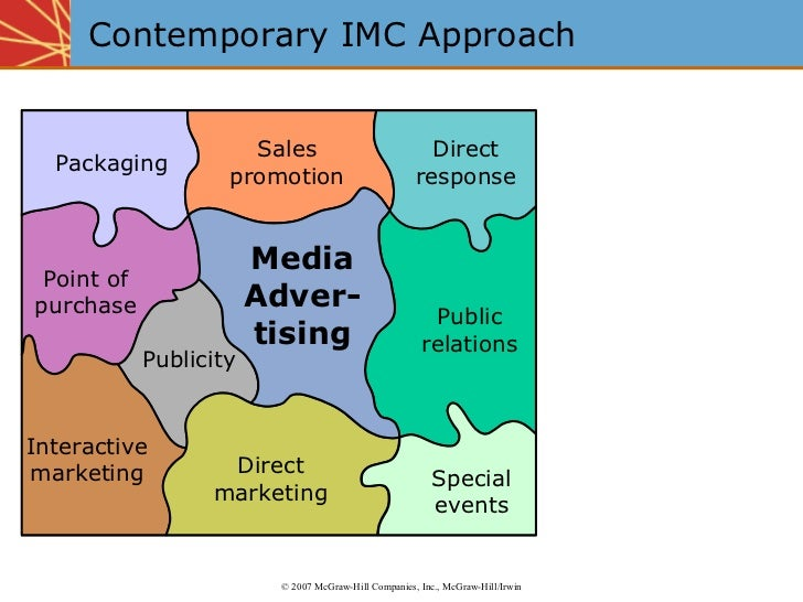 integrated marketing communication plan for nokia essay Free essay: integrated marketing communications plan a advertising advertising refers to the paid promotion of goods and services through a sponsoring.