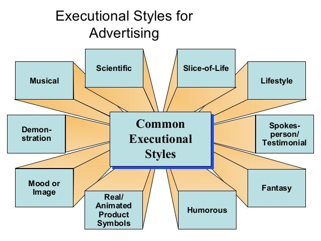 marketing communications essays Nowadays, marketing entitles more that just the emergent of a product, pricing it appealingly, and making it accessible to target customers in addition.