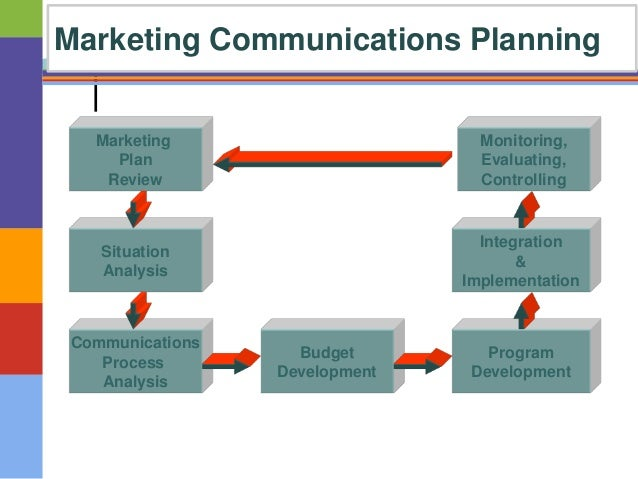 imc plan for sony Integrated marketing strategies take advantage of a combination of communication tools and media to spread a message by combining various tools, marketers are able to ensure that their audience.