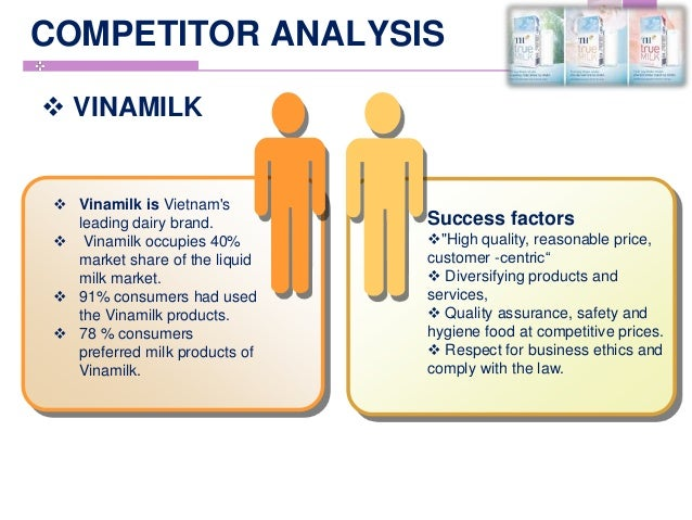 swot analysis of dutch lady milk Financial analysis - dutch lady milk 1 10 company profile dutch lady milk industries berhad or dutch lady malaysia is one of the.
