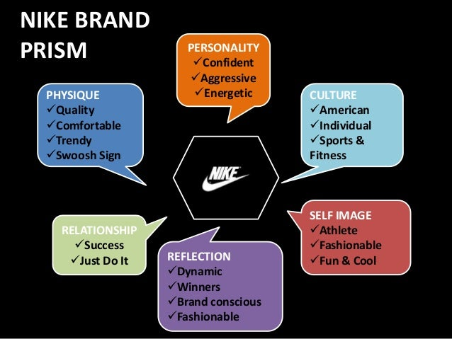 a brief history of nike inc essay Nike was founded in 1964 as blue ribbon sports and initially operated as a distributor for the japanese shoemaker onitsuka tiger (now known as asics) it officially became nike inc in 1971.