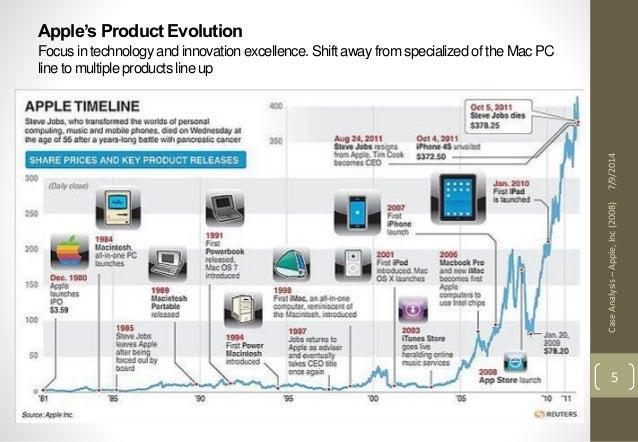 Business - Success Stories - Apple
