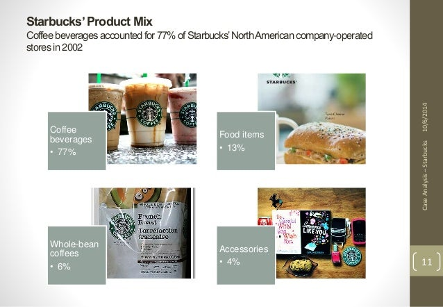 starbucks delivering customer service case Custom starbucks: delivering customer service harvard business (hbr) case study analysis & solution for $11 sales & marketing case study assignment help, analysis, solution,& example.