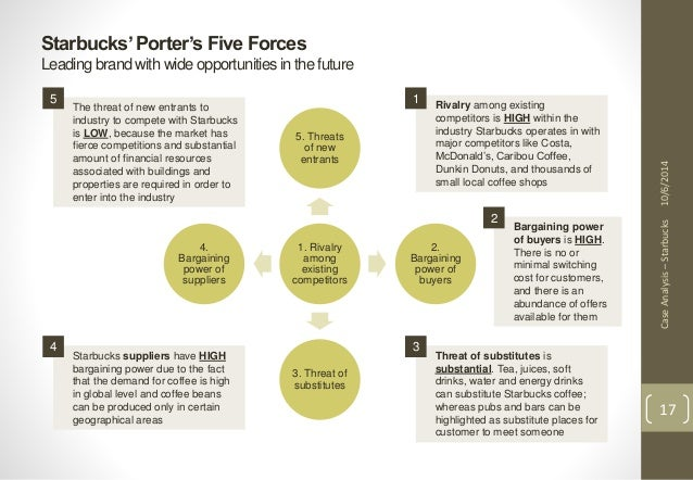 porters model starbucks Read this business case study and over 88,000 other research documents michael porter's analysis of starbucks michael porter, a harvard professor introduces his ideology of the five forces model that shapes the competition in the industry.