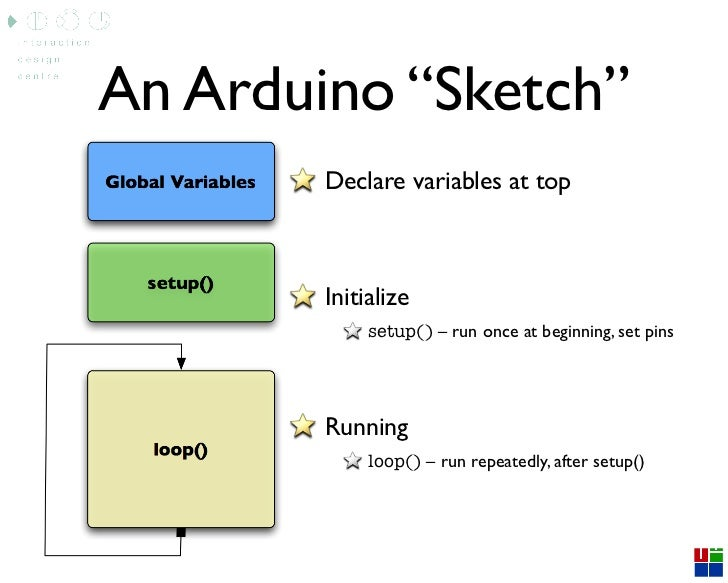 Arduino lecture introducing the