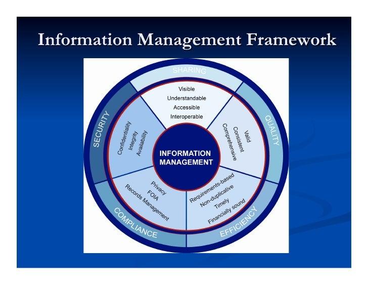 Information Management Framework