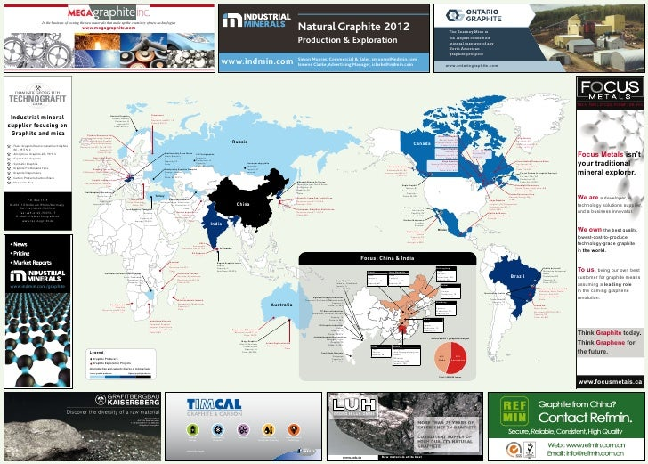 Natural Graphite Industry World Map 2012