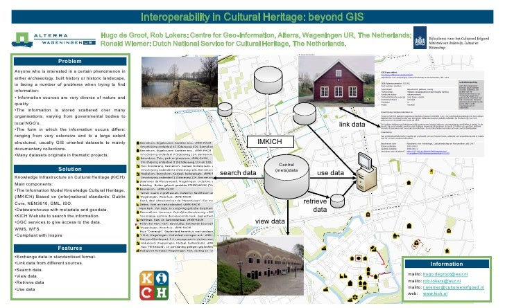 Interoperability in Cultural Heritage: beyond GIS                                            Hugo de Groot, Rob Lokers: Ce...
