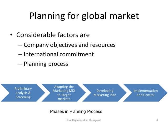 International Business Plans