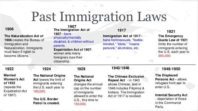 immigration education. Black Bedroom Furniture Sets. Home Design Ideas