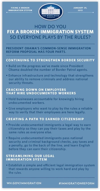 President Obama's Four Part Plan for Comprehensive Immigration Reform