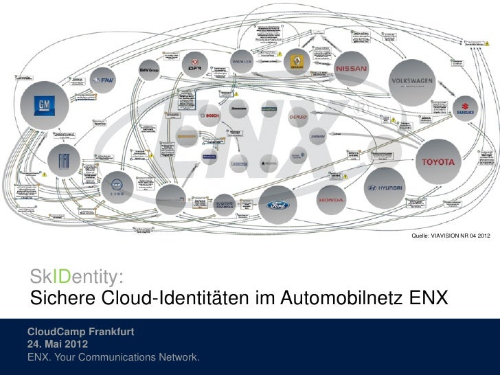 Quelle: VIAVISION NR 04 2012SkIDentity:Sichere Cloud-Identitäten im Automobilnetz ENXCloudCamp Frankfurt24. Mai 2012ENX. Y...