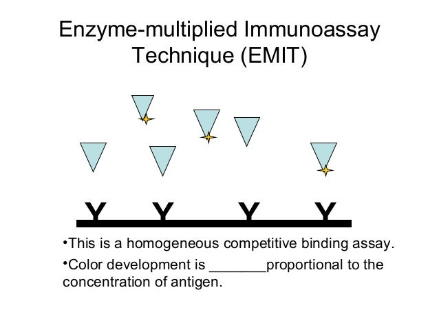 emit assay principle What is elisa (enzyme linked immunosorbent assays) this guide explains what it is, the procedures involved, types of elisa, detection options and results.