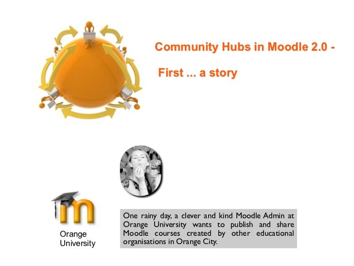 Community Hubs in Moodle 2.0 -                      First ... a story             One rainy day, a clever and kind Moodle ...