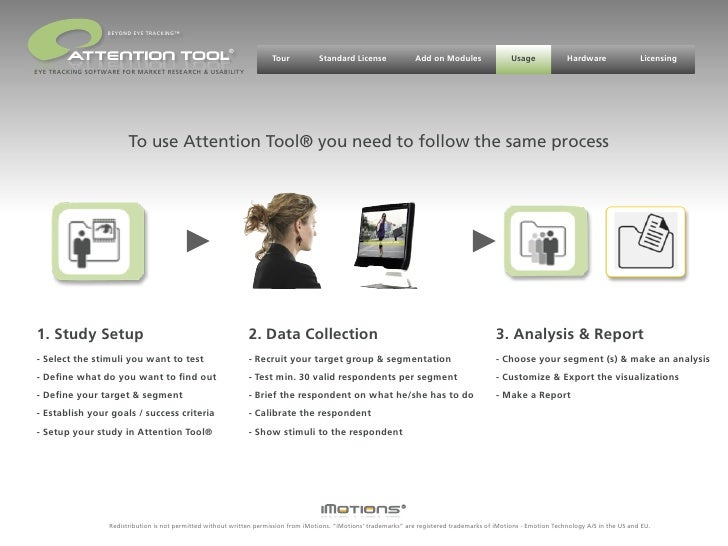 iMotions - Attention Tool Eye Tracking Software - USAGE