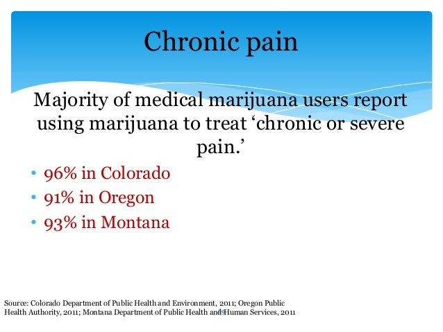 Im writing a research paper on marijuana, its history medical purposes and effects what should my powerpoint?