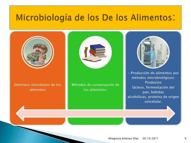 Impacto de la microbiologia ambiental