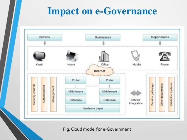 cloud computing for egovernance