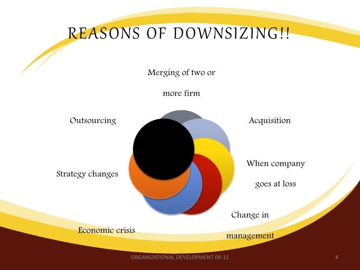 """thesis the impact of downsizing on the morale of employees Final thesis downsizing as a background of my thesis topic """"downsizing and its impact on how down-sizing affects employees' morale every year companies."""