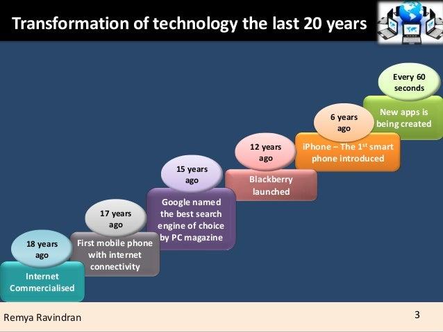 technology boon or curse