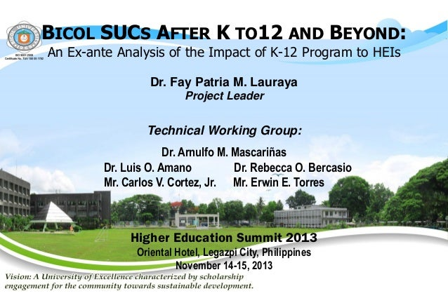 BICOL SUCS AFTER K TO12 AND BEYOND: An Ex-ante Analysis of the Impact of K-12 Program to HEIs Dr. Fay Patria M. Lauraya Pr...