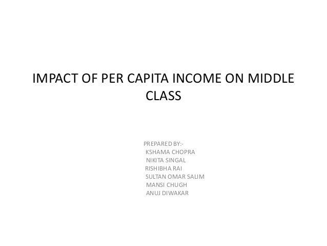 IMPACT OF PER CAPITA INCOME ON MIDDLE CLASS PREPARED BY:- KSHAMA CHOPRA NIKITA SINGAL RISHIBHA RAI SULTAN OMAR SALIM MANSI...