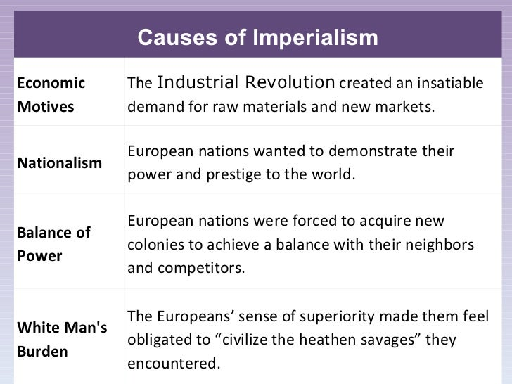 economic reasons for imperialism Reasons for imperialism: geographic reasons •countries experiencing the industrial revolution saw a growing population and a need for more natural resources.