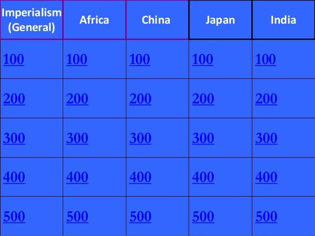 Imperialism (General)  Africa  China  Japan  India  100  100  100  100  100  200  200  200  200  200  300  300  300  300  ...