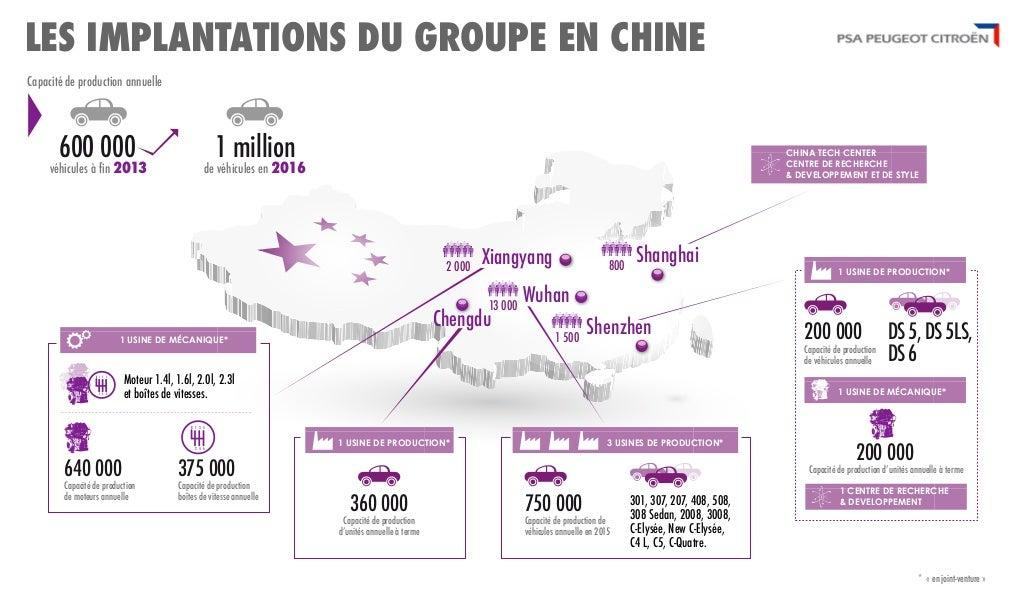 [INFORMATION] Citroën/DS Chine et Asie du Sud-Est - Les News Les-implantations-du-groupe-en-chine-1-1024