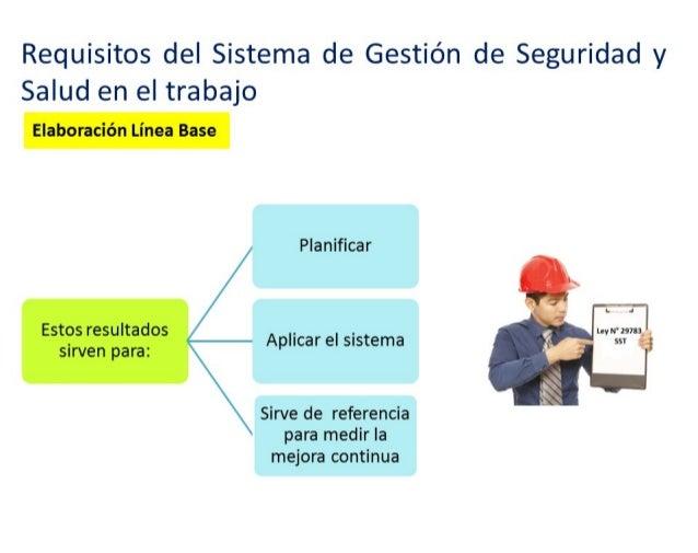 Implementaci n del sistema de gesti n de seguridad y salud - Sistemas de seguridad ...