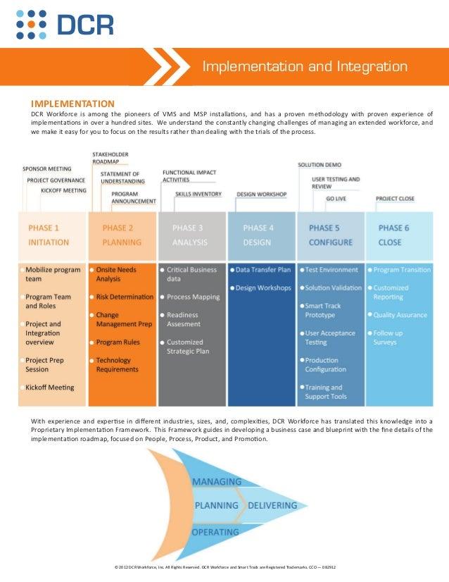 VMS & MSP - Implementation and Integration
