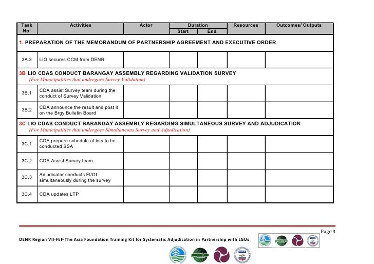 Cda Agreement Template
