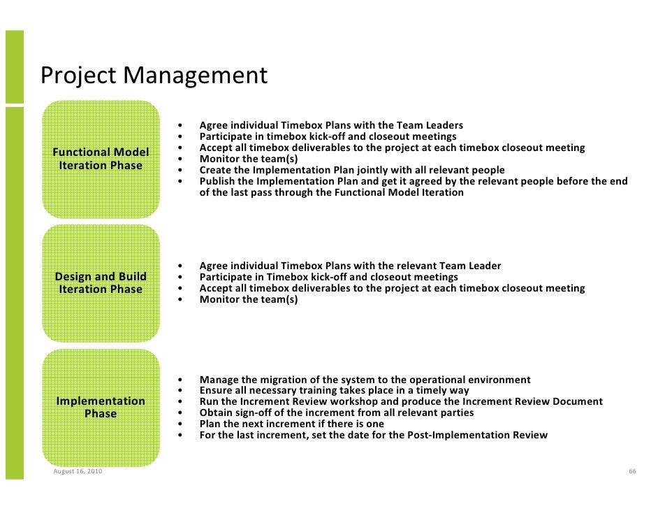 case analysis project management what s the best approach for it The ultimate resource for project management  approach analysis - during the project  do nothing option - an element of a project business case that.