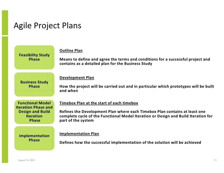 implementing a project management system Part 2 of this series covers eight key strategies to use when planning for a project implementation use these tips to help identify problems during development that could threaten your.
