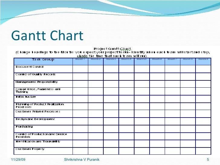 iso 9001 templates free download - download gantt chart template project gantt chart excel
